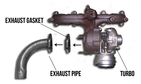 Remove Exhaust Pipe from Turbo