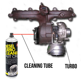 Turbo Cleaner One