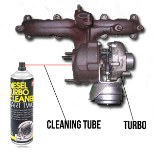 Turbo Cleaner Two