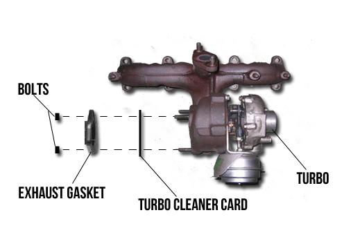 Turbo Cleaner Card on Turbo